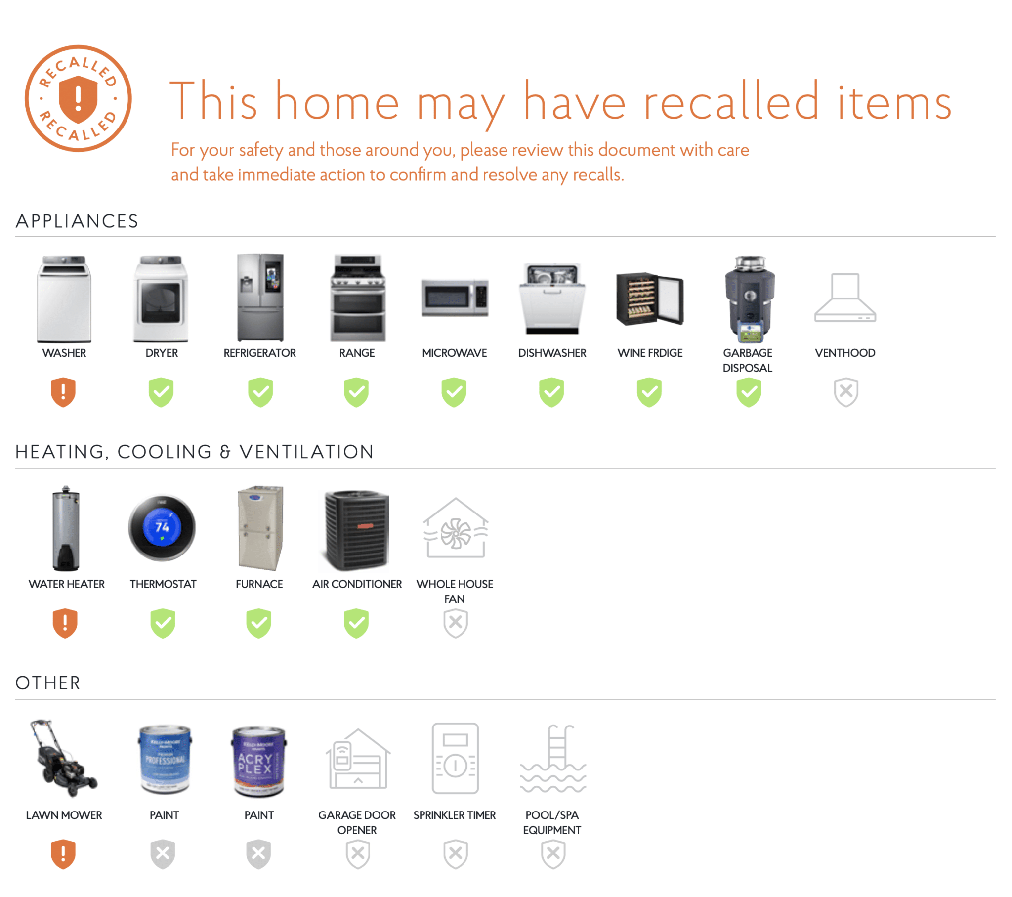 Detailed Inventory of Home Appliances